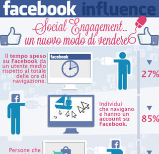Facebook Influence